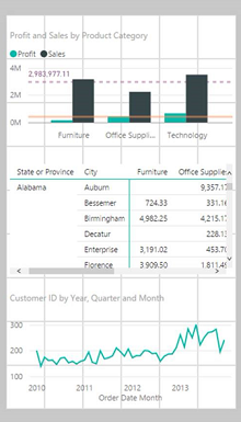 power-bi-mobile-layout