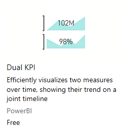 Dual KPI Download