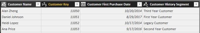 Customer History Band-Final