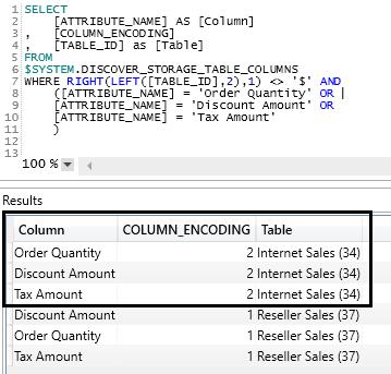 Value Encoding-B