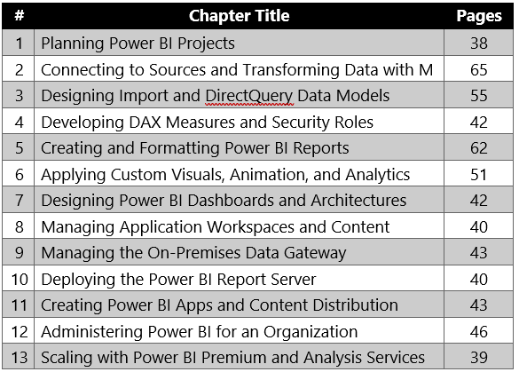 ChaptersMasteringPower