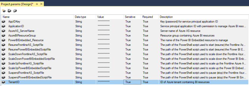 Azure BI Resource Management via SSIS and PowerShell – Insight Quest