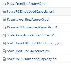 Azure Paas Resume