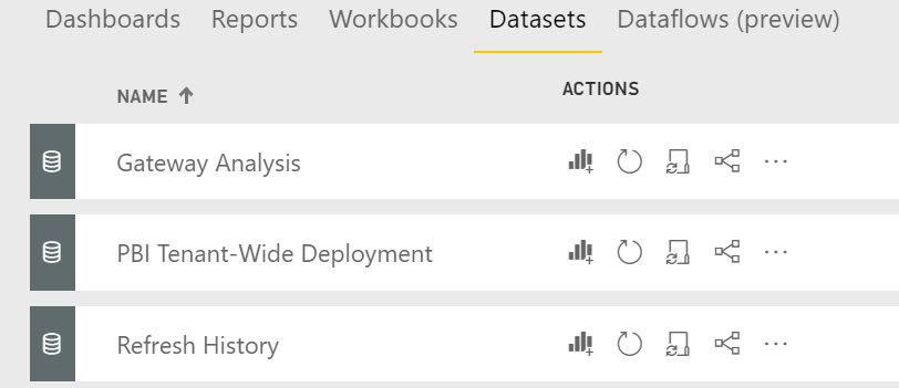 Refresh Power BI Datasets with PowerShell   Insight Quest